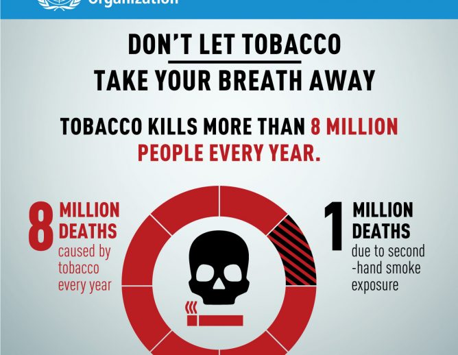 #NoTobacco Fact Sheet