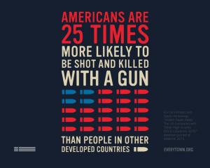 Gun statistic graphic