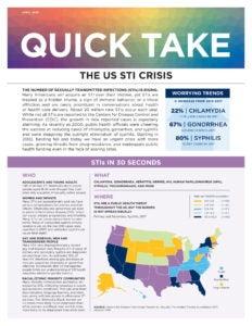 Quick Take: The US STI Crises