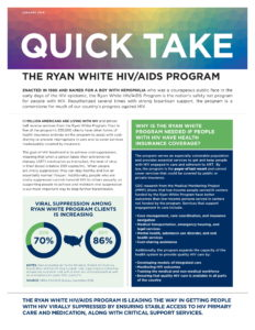 Quick Take: The Ryan White HIV/AIDS Program