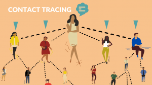Contract Tracing Graphic